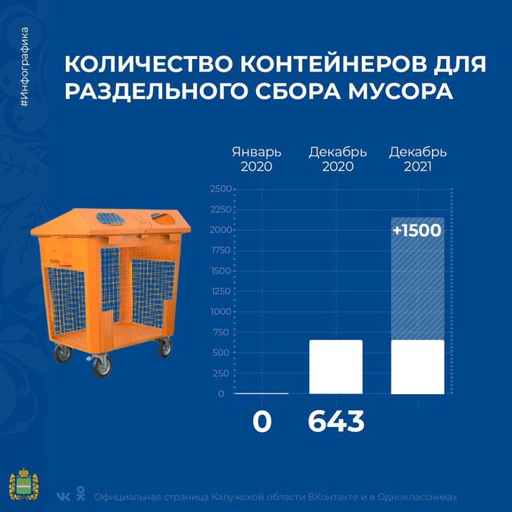 раздельный мусор2