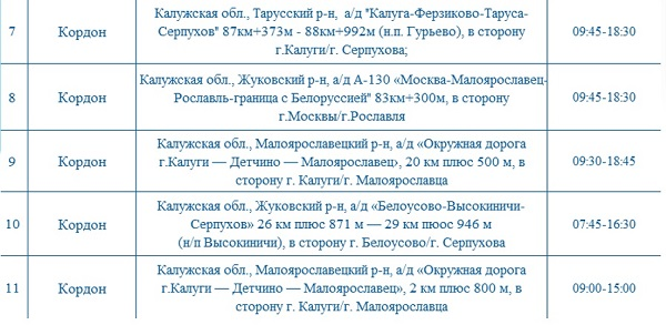 Опубликованы места установки дорожных камер в Калужской области 27 августа