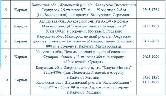 Опубликованы места установки дорожных камер в Калужской области 2 сентября