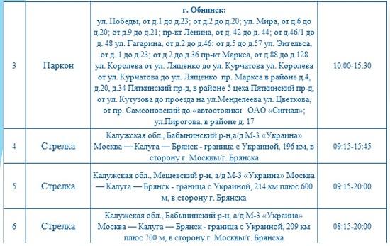 Опубликованы места установки дорожных камер в Калужской области 7 сентября
