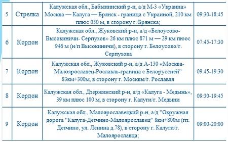 Опубликованы места установки дорожных камер в Калужской области 8 сентября