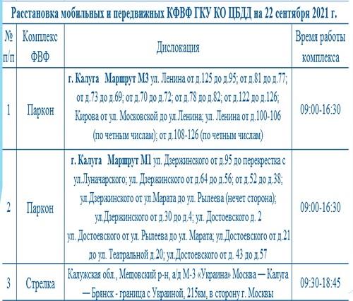 Опубликованы места установки дорожных камер в Калужской области 22 сентября