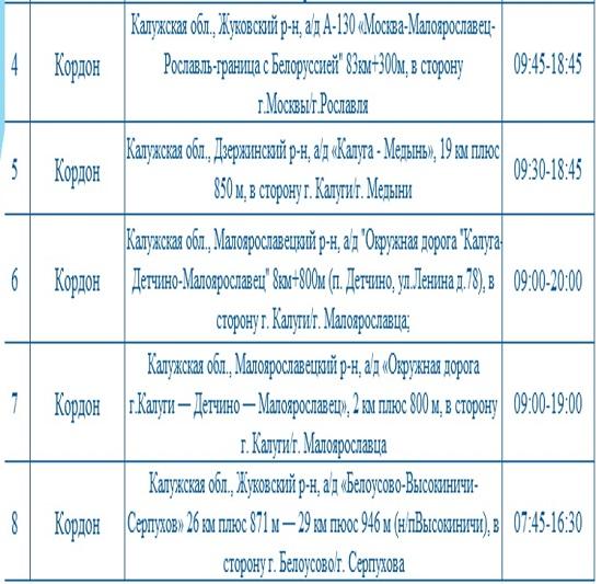 Опубликованы места установки дорожных камер в Калужской области 23 сентября